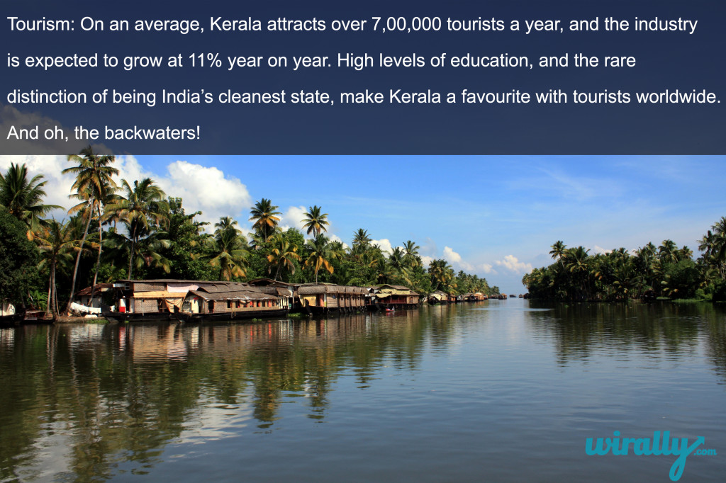 PC: tourstokerala.com