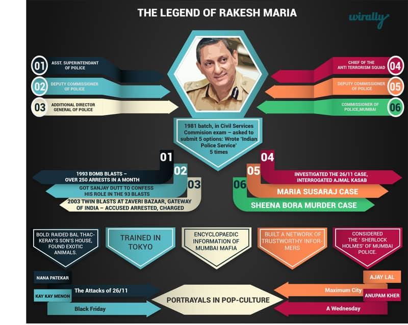 infographic (2)