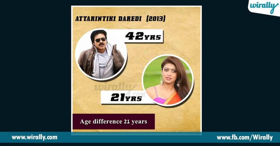 age difference