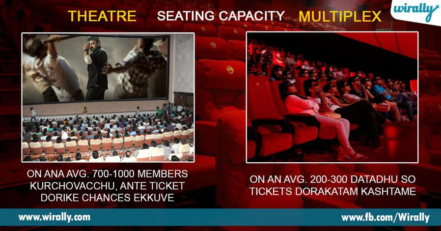 5 Difference Of Watching Cinema In A Theatre vs Multiplex