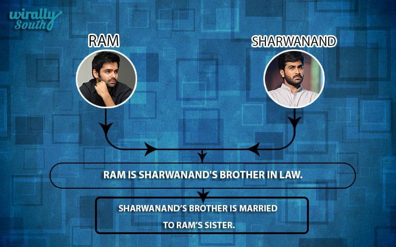 Ram,Sharwanand