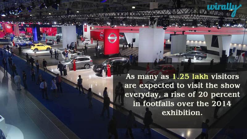 1.25 lakh visistors are expected to visit Auto Expo 2016