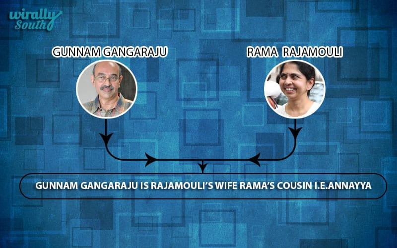 Gunnam Gangaraju,Rama Rajamouli