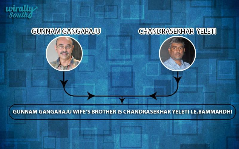 Gunnam Gangaraju,Chandrasekhar Yeleti