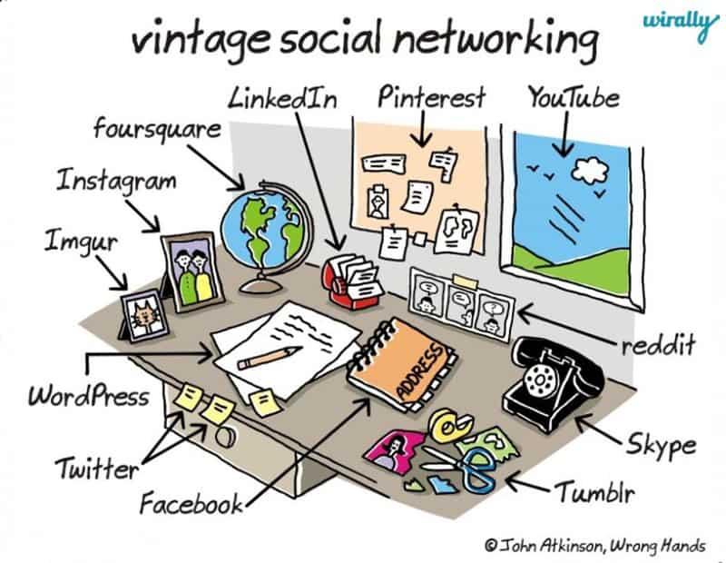 vitage-social-media