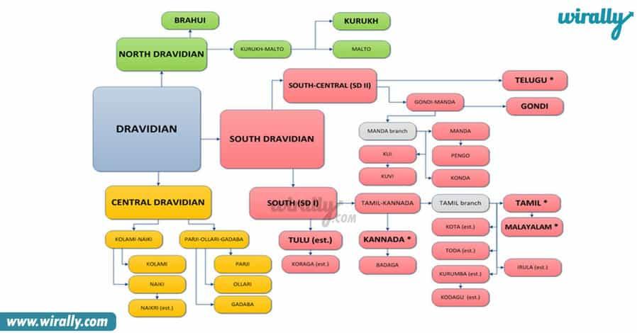 8telugu-language
