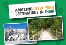 ANDAMAN AND NICOBAR ISLANDS, Bangalore, COORG, Goa, GOKARNA, GULMARG, India, KASOL, LAKSHADWADEEP, Manali, McLEODGANJ, Mumbai, Pondicherry, UDAIPUR