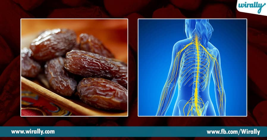 4.Health Benefits of eating dates