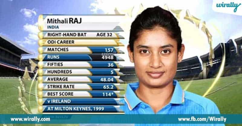 "7-Mithali-Raaj-""dangerous-cricketer"""