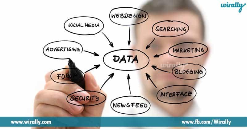 5. Data Marketing Expert