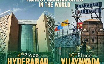 World's Top 10 Fastest Growing Cities