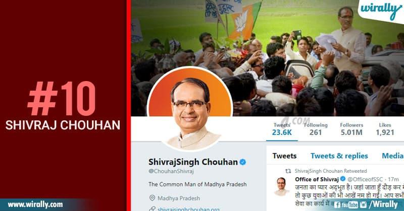 10-Shivraj Chouhan
