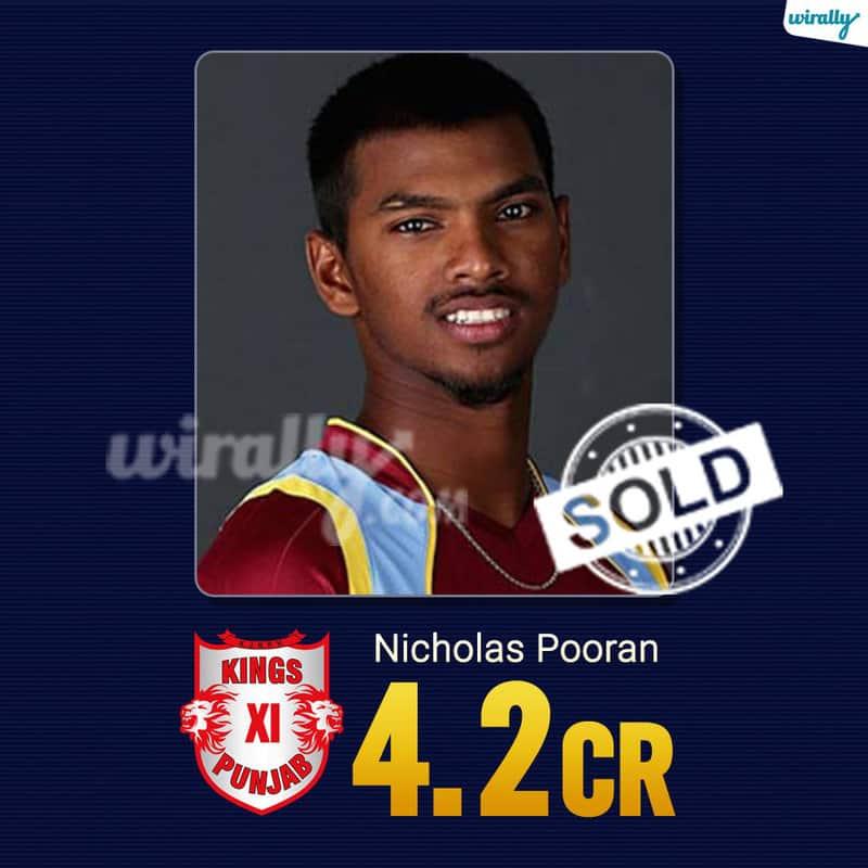 IPL Auction 2019