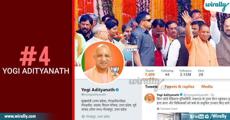 4-Yogi Adityanath