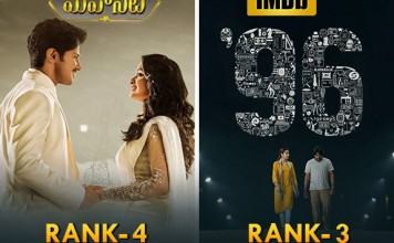 Indian Movies Of 2018 By IMDB