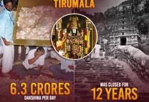 Facts About Tirumala