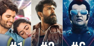 Top Trending South Indian Movies