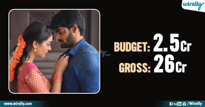 2018 highest grossers Movies