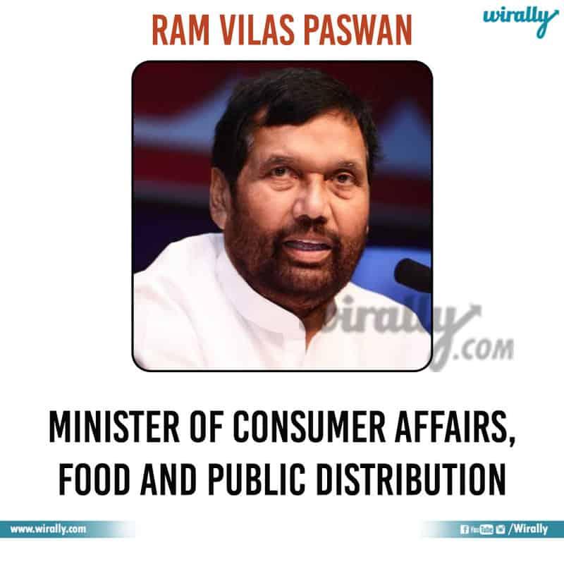 7 - Ram Vilas Paswan