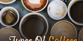 Different Types Of Coffees