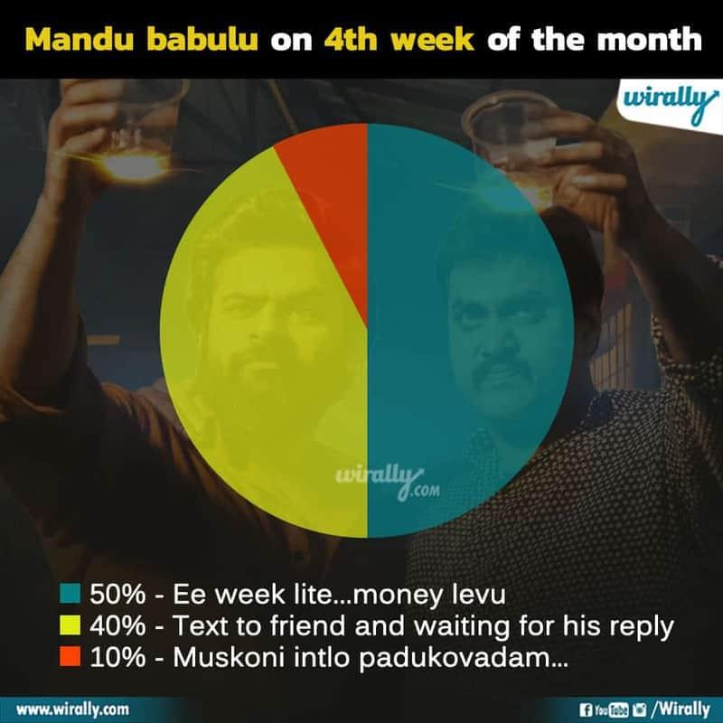 Mandu Babula Kastalu