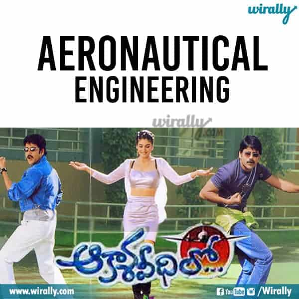 Aeronaticl ENGINEERING
