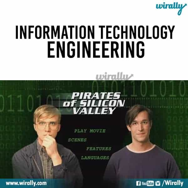 Information Technology Engineering