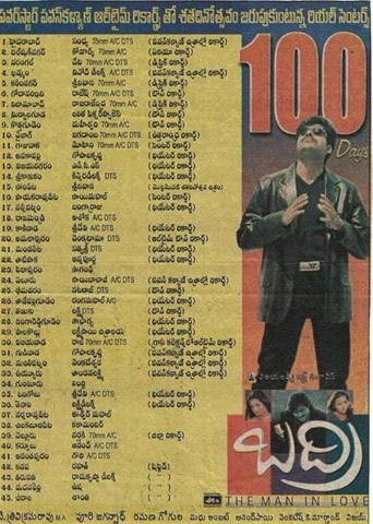 Badri Movie 122 Days Paper Cutting