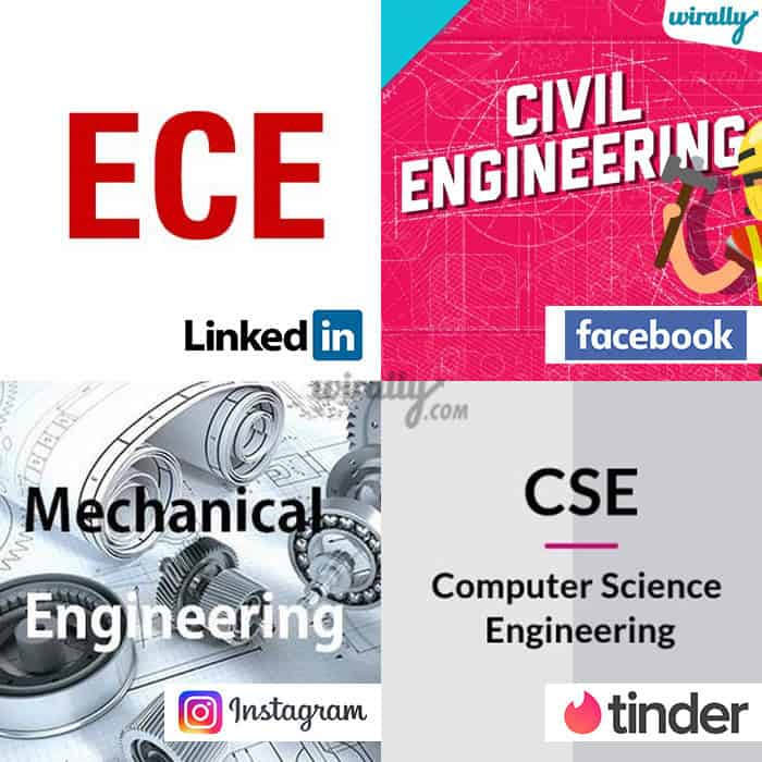 Engineering Version