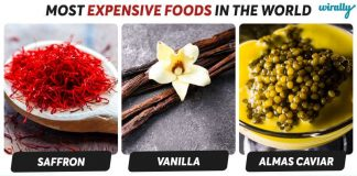 Most Expensive Foods