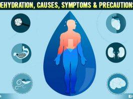 Dehydration (2)