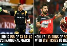 Lets Recollect Our Ipl Memories List Of Top 10 Ipl Centuries