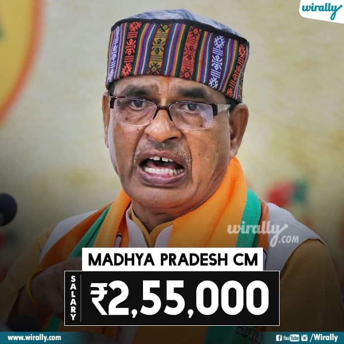 10 Madhyapradesh