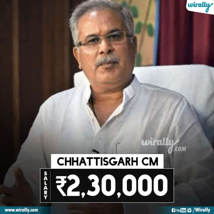 11 Chhattisgarh