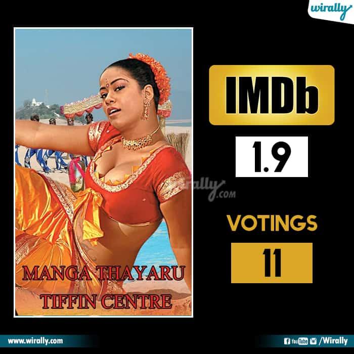 11 Mangathayaru