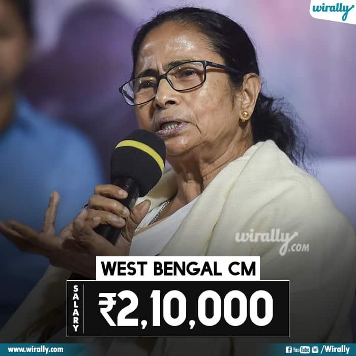 15 West Bengal