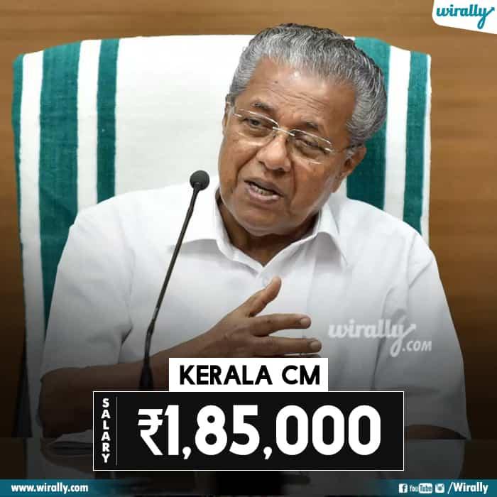 20 Kerala