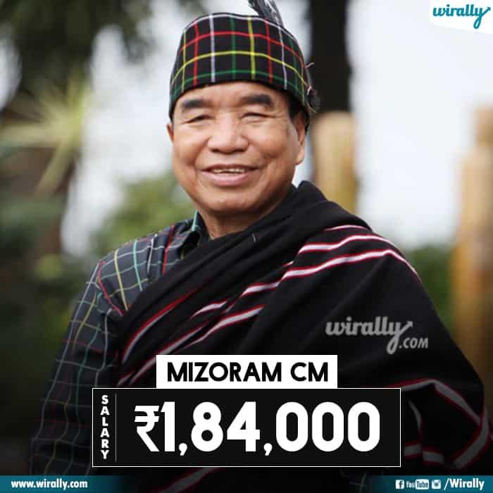 21 Mizoram