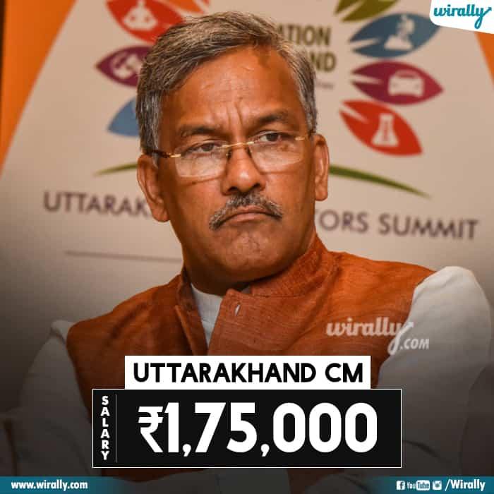 23 Uttarakhand