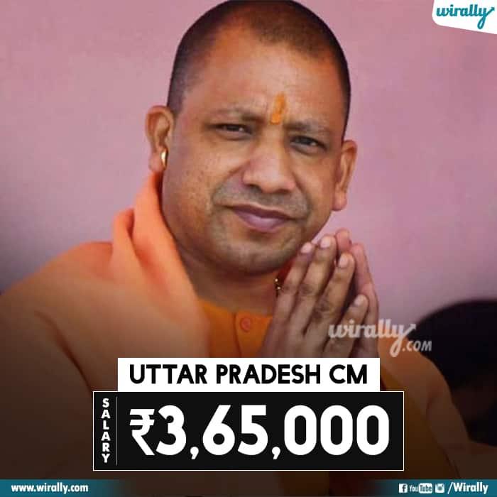 3 Uttar Pradesh