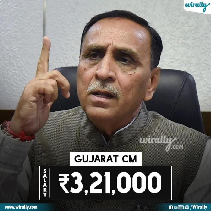 6 Gujarat