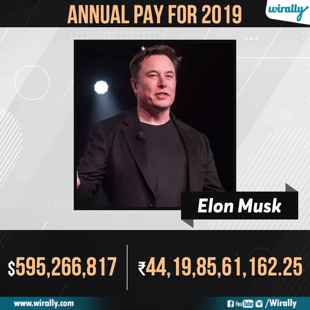 1 Ceos Highest Annual Pay Images