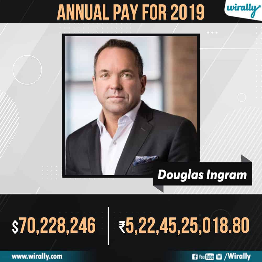 10 Ceos Highest Annual Pay Images