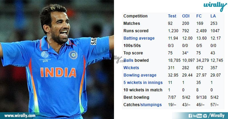 10 Indian Cricketers (1)