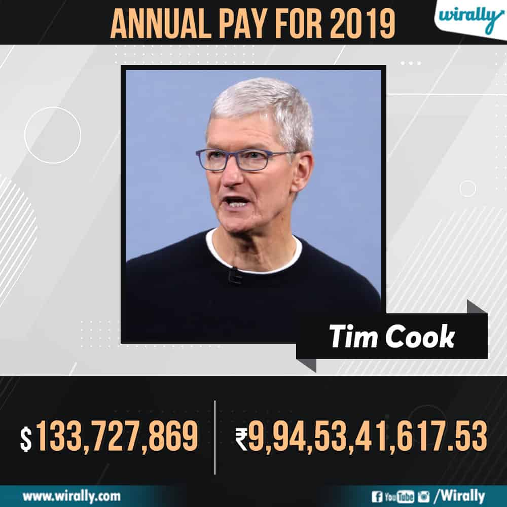 2 Ceos Highest Annual Pay Images
