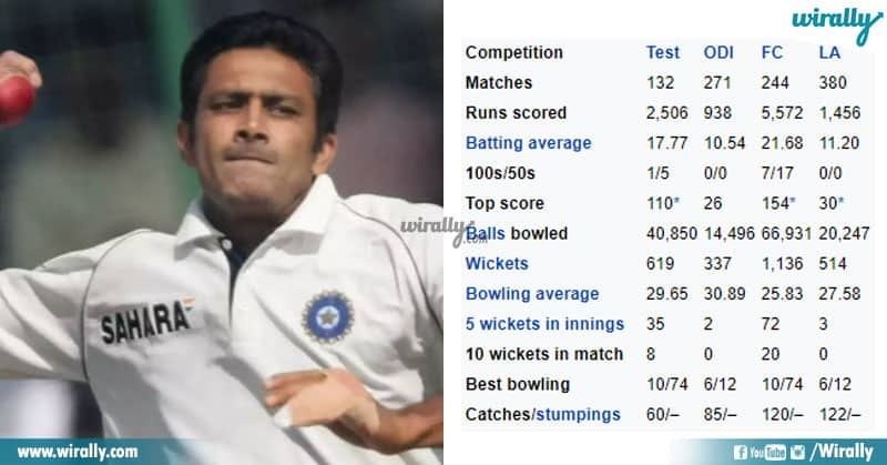 6 Indian Cricketers (1)