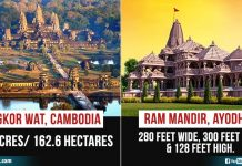 Take A Look At The 10 Largest Hindu Temples Around The World