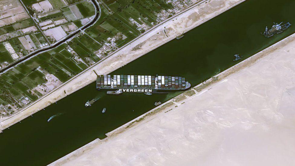 1.Suez Canal Blockage Explained