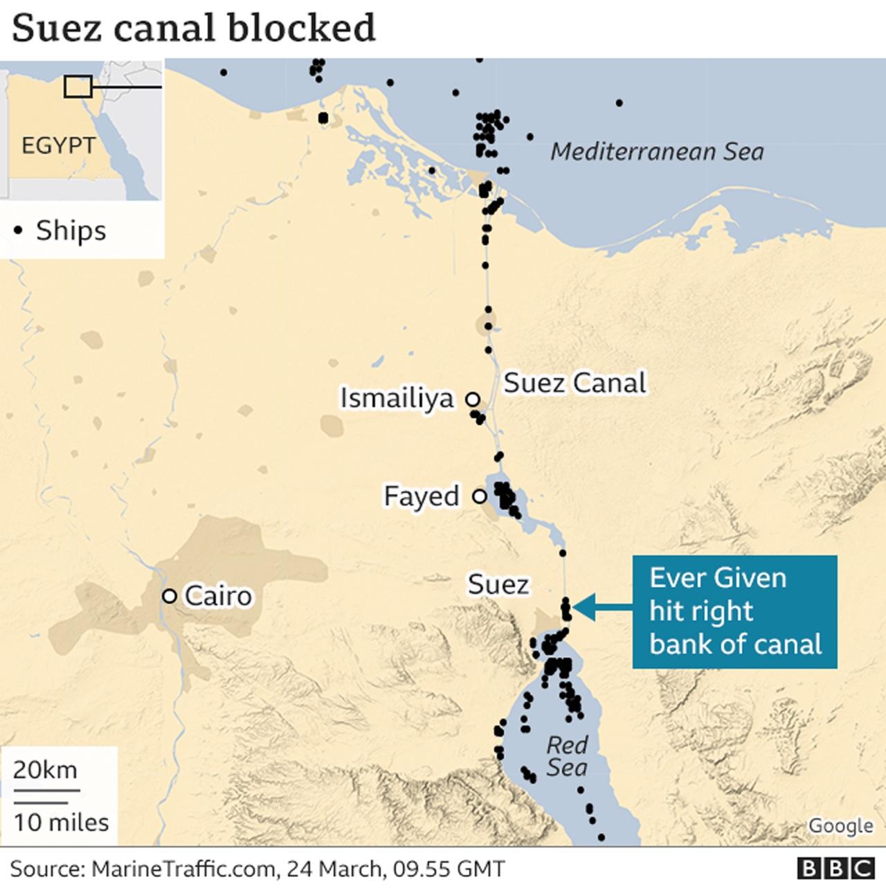 2.Suez Canal Blockage Explained