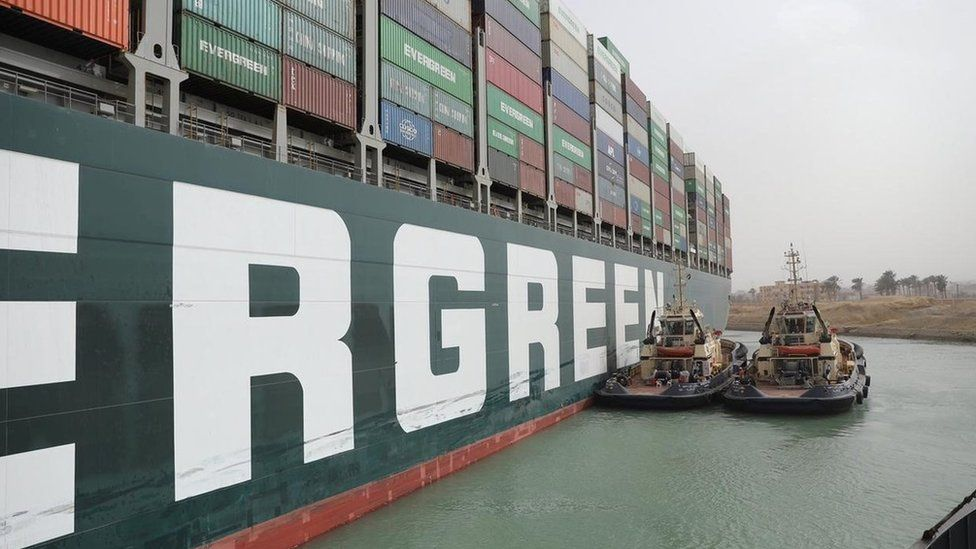 4.Suez Canal Blockage Explained